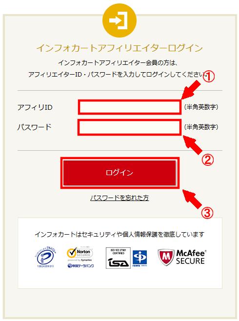 FC2ブログの記事内にインフォカートのバナー広告を横並びに貼る方法3 (9)