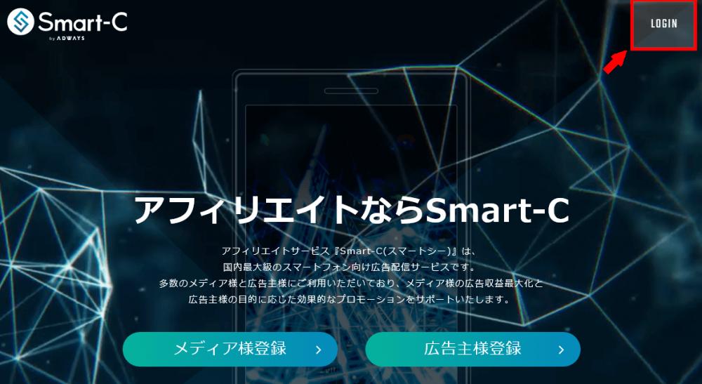 FC2ブログの記事内にSmart-Cのテキスト広告を貼る方法3 (8)